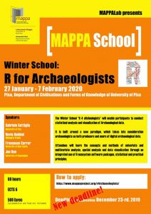 r4rchaeologist-call